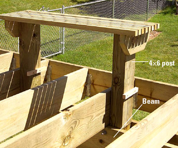 deck benches  97
