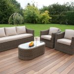 Buyer's guide for most stylish garden sofa set