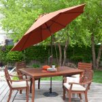 Choose perfect patio table umbrella for your convenience