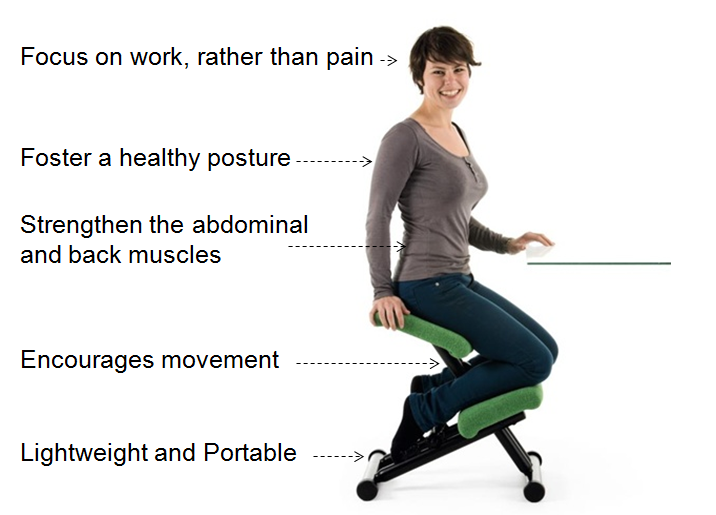 Office Chair Posture | Home Design Ideas