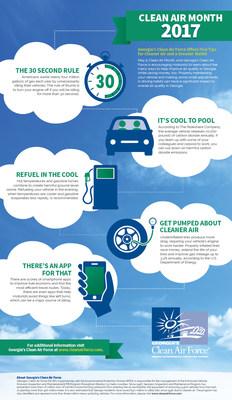 10 ways to get clean air