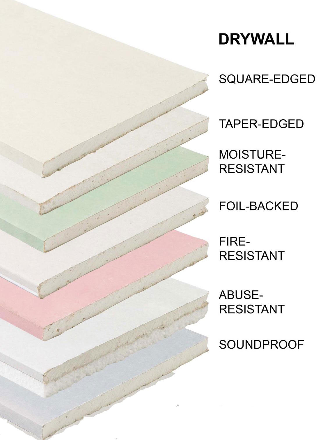 Varieties How thick is drywall?  Instructions for drywall size (length and height included)