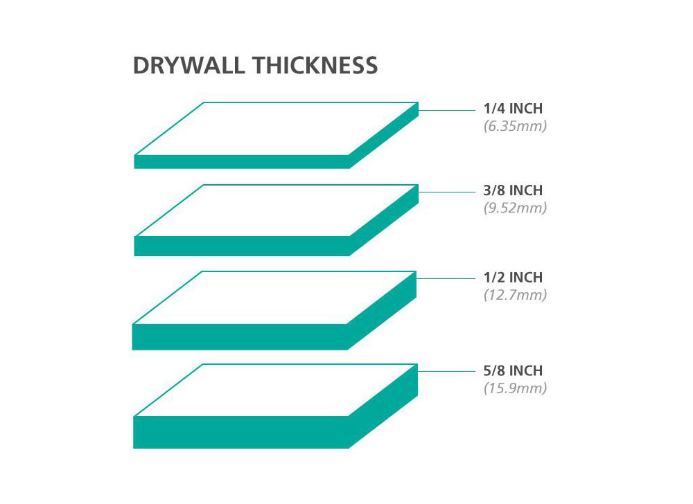 Untitled-1-1 How thick is drywall?  A guide to drywall size (length and height included)