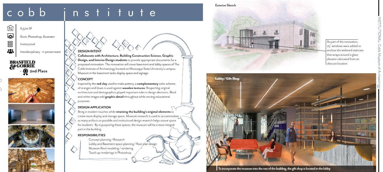 Portfolio11 examples of interior design portfolios to inspire you