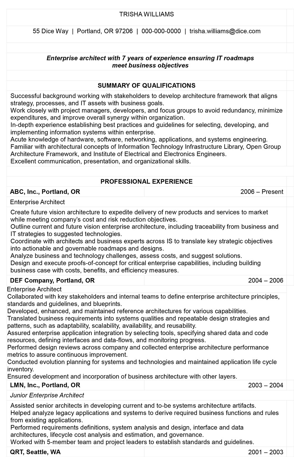 Enterprise-Architecture-Resume-1 The architecture resume you are hired with (templates included)