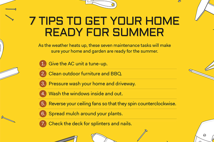 Is Your Home Ready For Summer - Marquette Ba