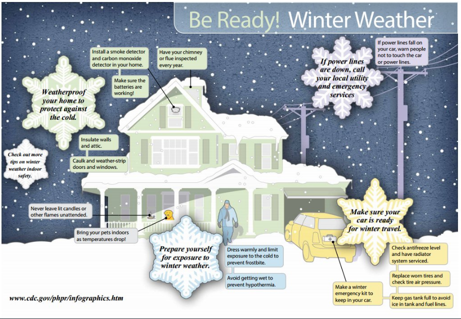 4 winter tips to prepare your home for   the cold weather