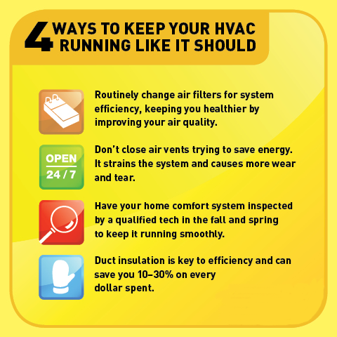 These are great tips to keeping your HVAC system in good shape .