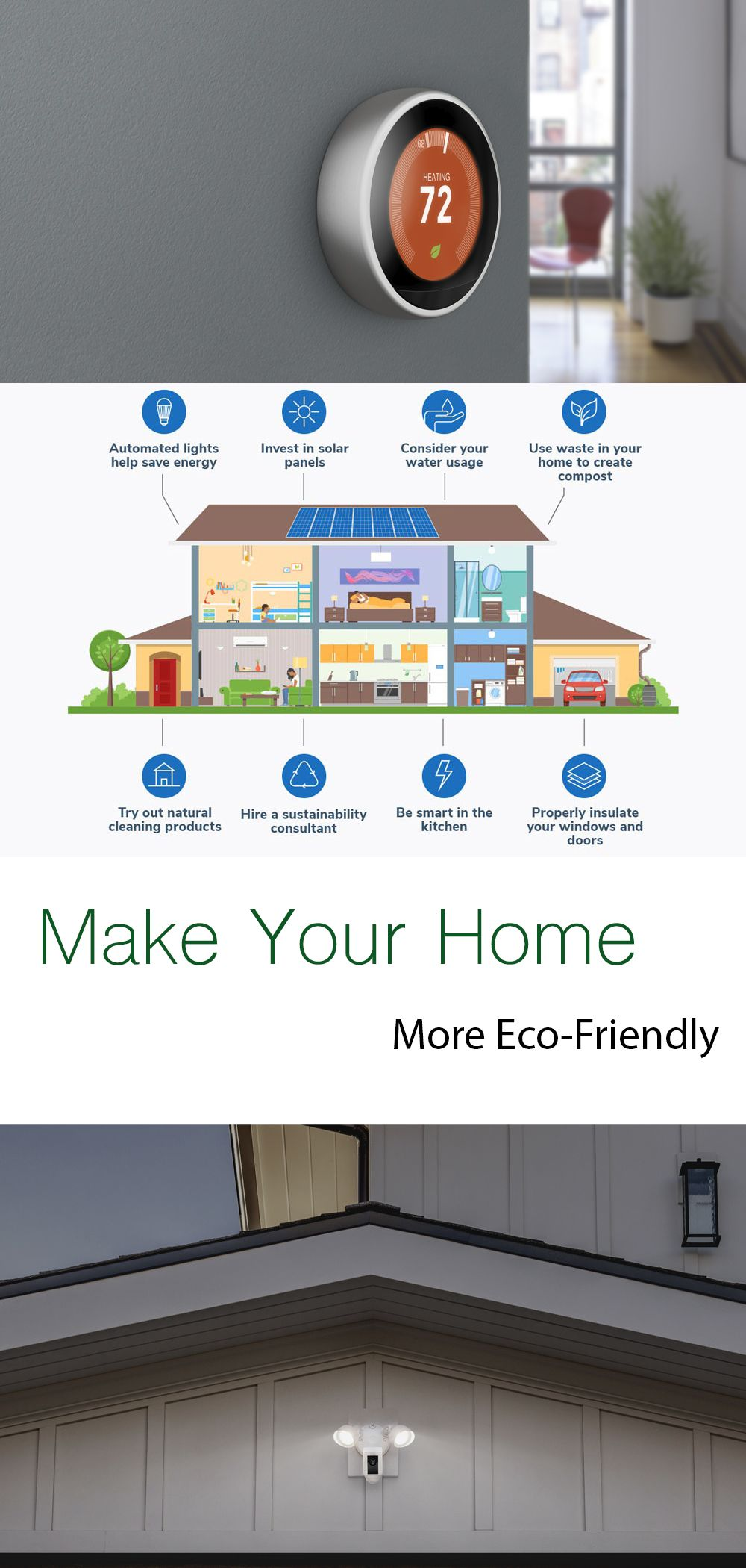 A guide to environmentally friendly   lighting for your home