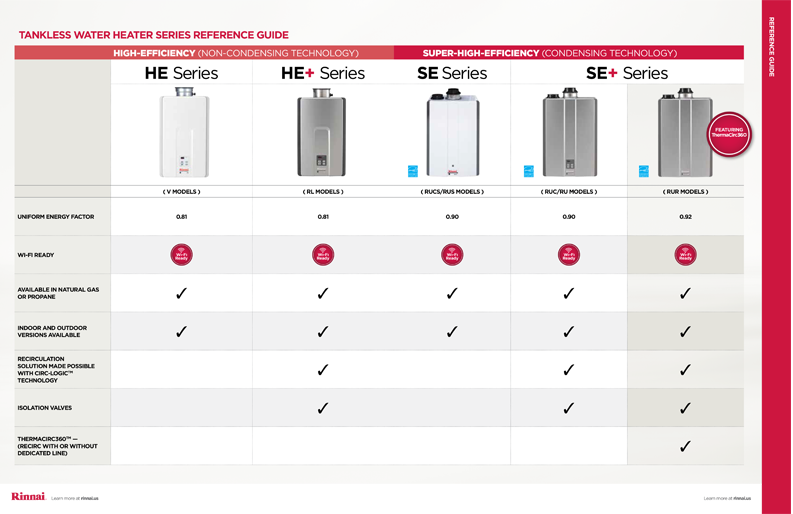 Buyer's Guide – On Demand Hot Water Heaters   Rinn