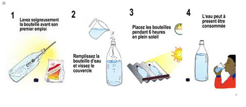 E17 - Simple water treatment methods for use in the ho