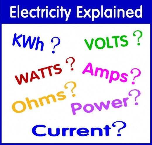 Understanding Electricity: What Are Volts, Amps, Watts, Ohms, AC .