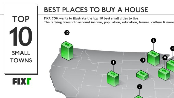 The Best Places to Buy a House in America Infographic (Fixr .