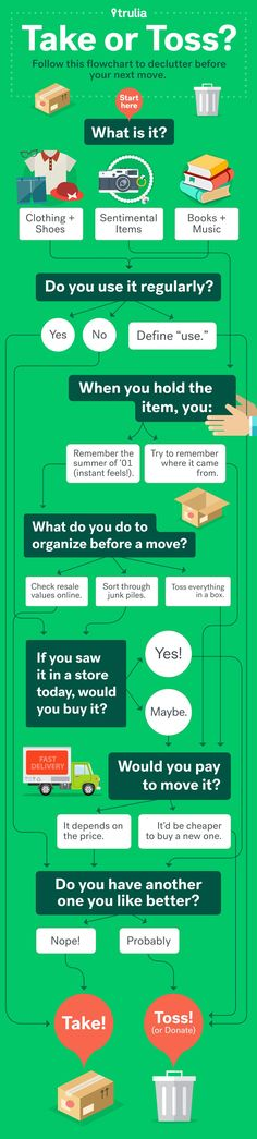 Best tips for moving
