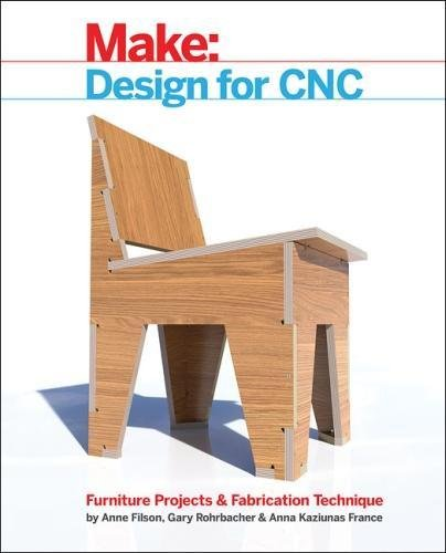Tips for CNC furniture: How to choose the   right furniture for your home design and your needs