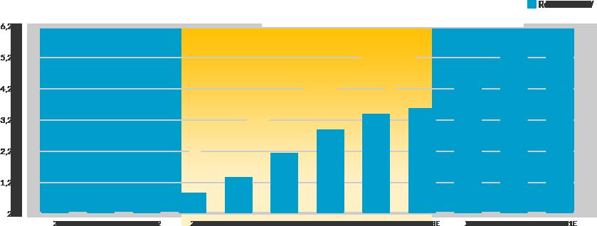 Do Solar Panels Increase Home Value? | LetsGoSolar.c