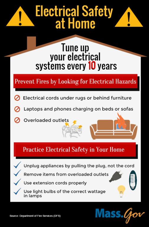 safety tips | Mass.Gov Bl