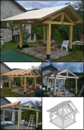 How To Build A Backyard Gazebo http://theownerbuildernetwork.co .
