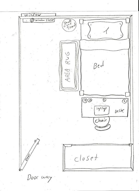 Feng Shui Dorm Room Tips by Laura Cerrano Feng Shui New York LI .