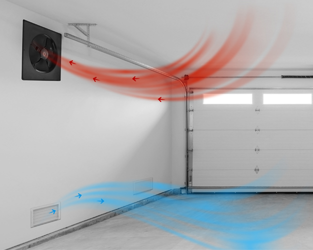 Options and tips for ventilation in   garages