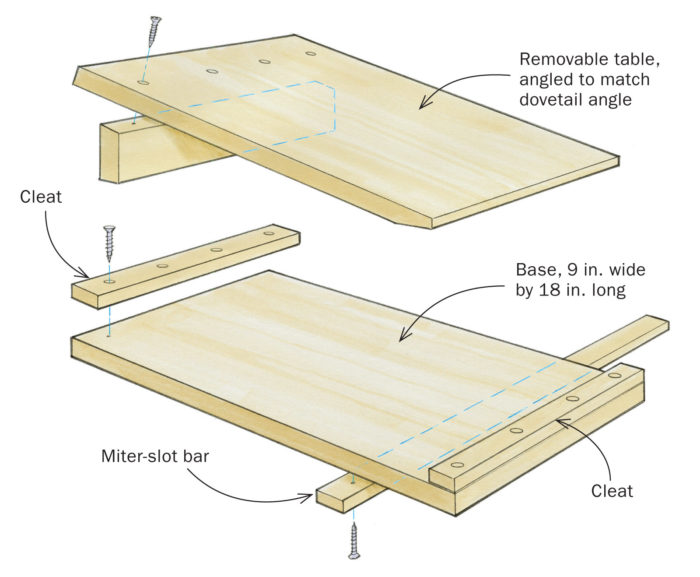 Bandsaw jig cuts perfect dovetails - FineWoodworki