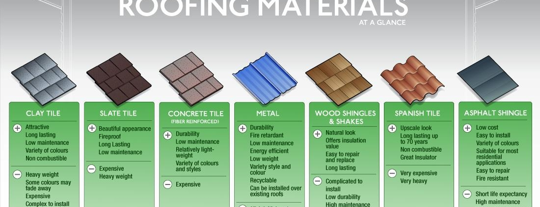 How long does each roofing material last in Central Florida .