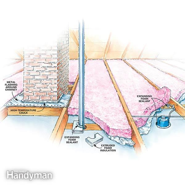 How to Insulate a House | Family Handym