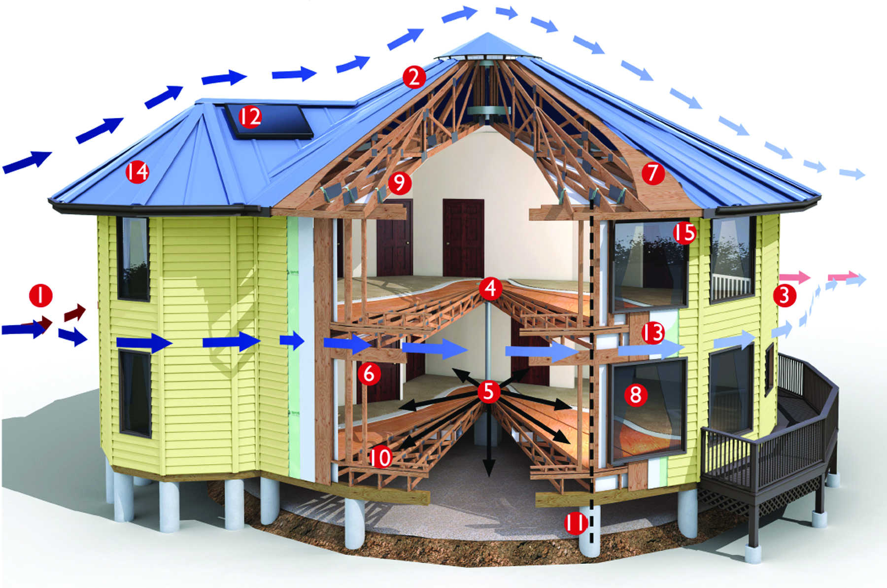 How to build a house to withstand a   strong hurricane