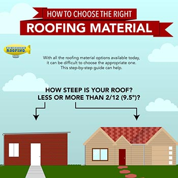 How to choose the right roofing material - Bob Behrends Roofing .