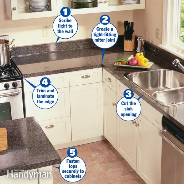 How to Install a Countertop   Family Handym