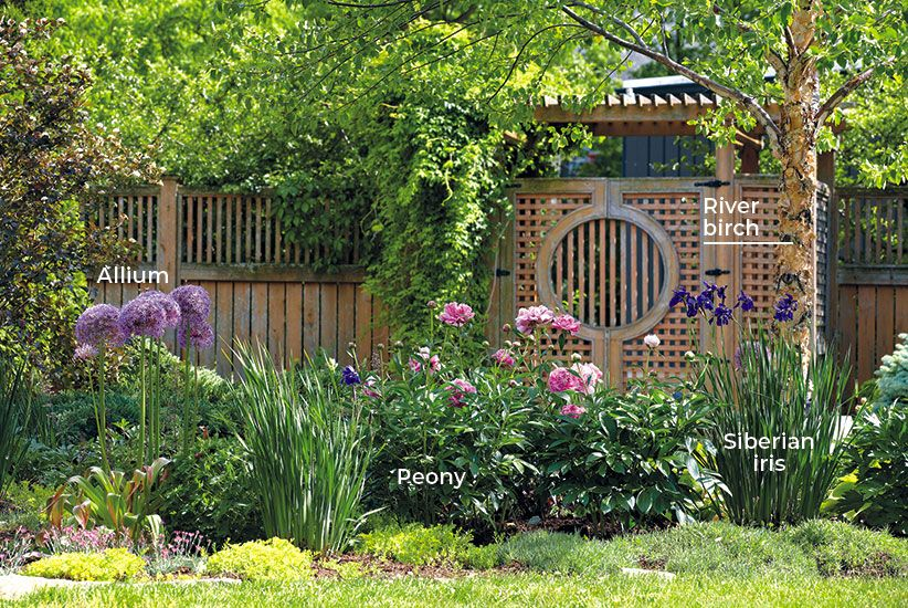 6 ways to create a beautiful spring garden in 2020 (With images .