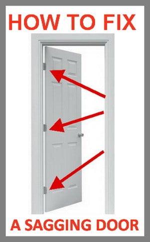 How To Fix A Door That Is Sagging Or Hitting The Door Fra