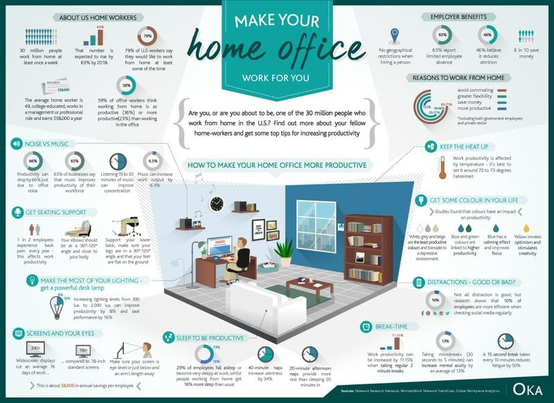 9 Helpful Tips That Will Boost Your Productivity At Home | by .