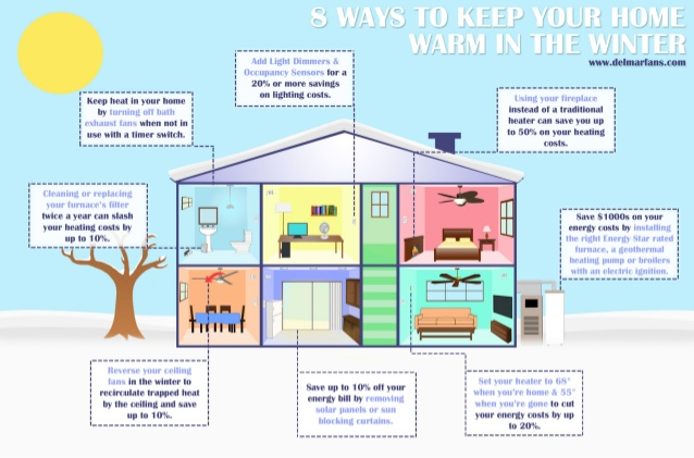 8 Ways to Keep Your Home Warm in the Wint