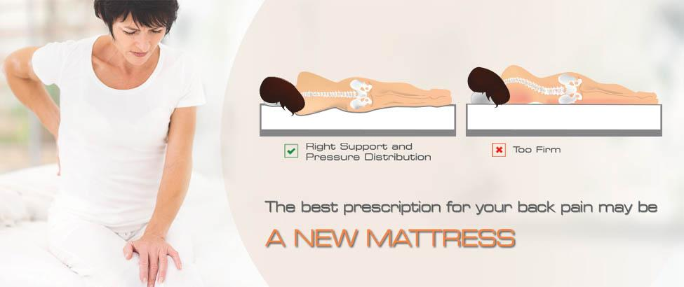 Is a Firm Mattress Always Better for Back Pa