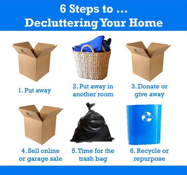How to Declutter Your Home in One Day - Home Tips for Wom