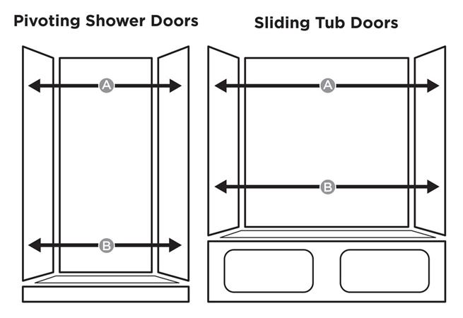 How to measure shower doors