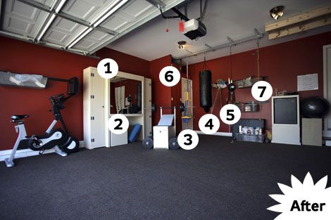 How to Turn Your Garage into a Gym | Small home gyms, Garage .