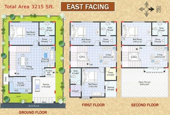 Vastu Shastra For Building Construction - Benefits,Tips and .