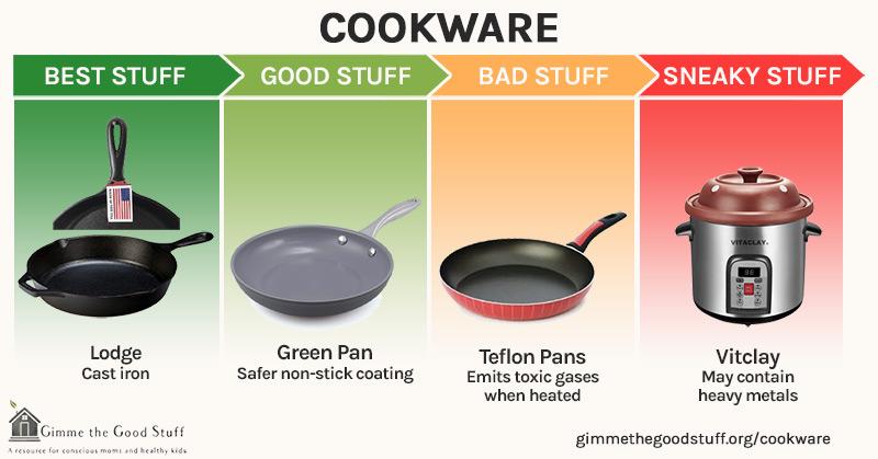 Non-Toxic Cookware Guide   Safe Cookware   Gimme The Good Stu