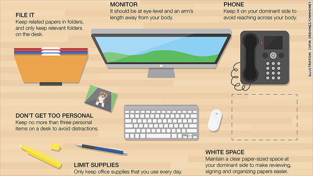 Here's how your desk should be organiz