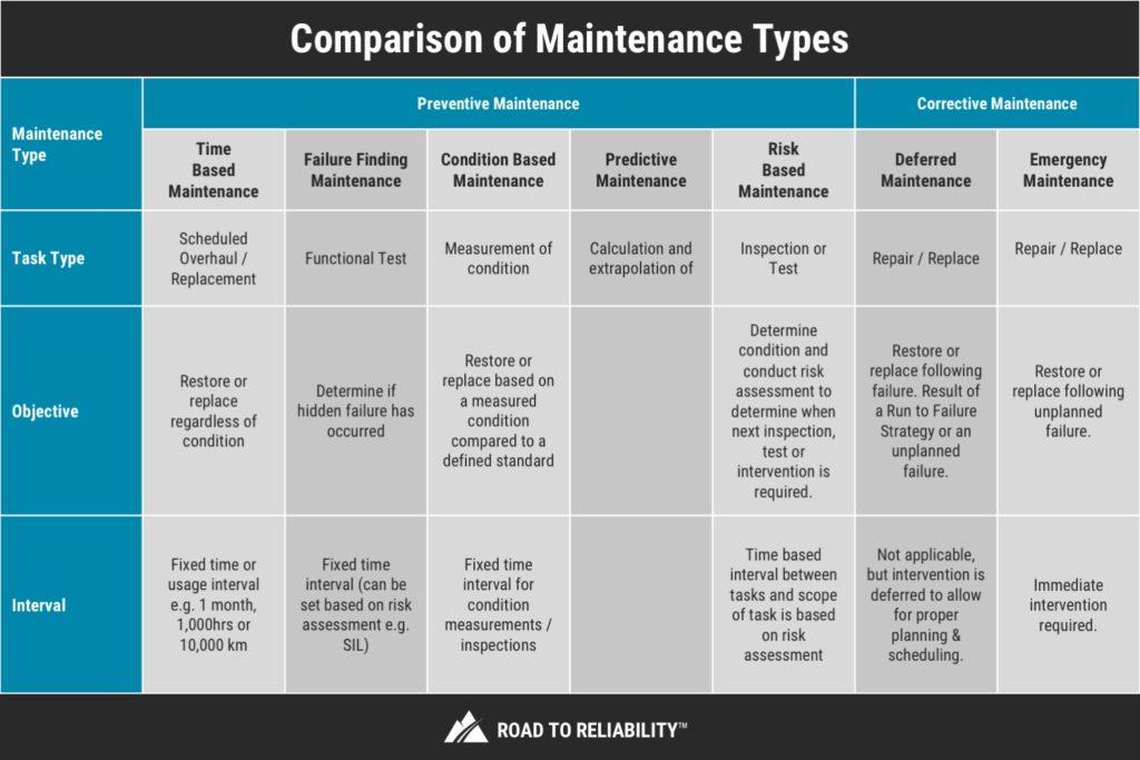 Seven kitchen maintenance tasks from 2020