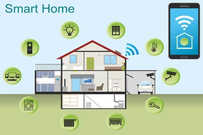 Smart Homes 101