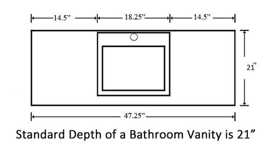 What's the Standard Depth of a Bathroom Vanit