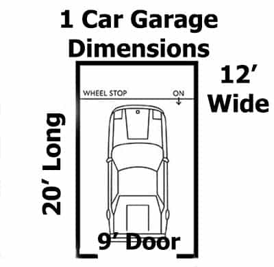 Standard Garage Dimensions (1, 2, 3 & 4 Car Garage Sizes .