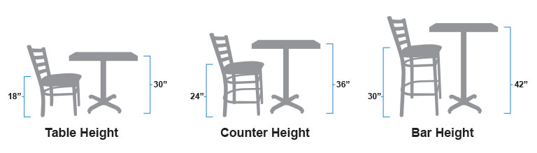 How Tall Are Restaurant Tables, Chairs, & Bar Stool