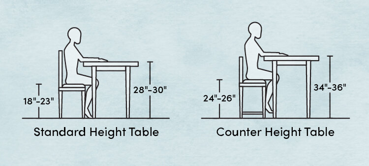 Dining Chair Dimensions: How to Choose the Right Dining Chair Size .
