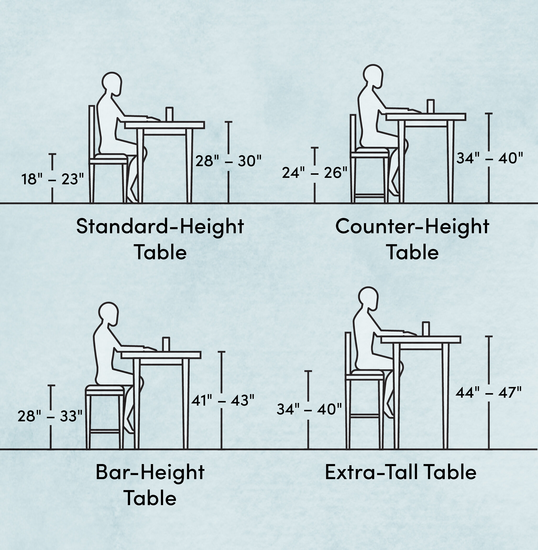 What is the standard table height (the types of tables and chair