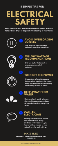 Friends! Here is some simple but important Electrical Safety Tips .