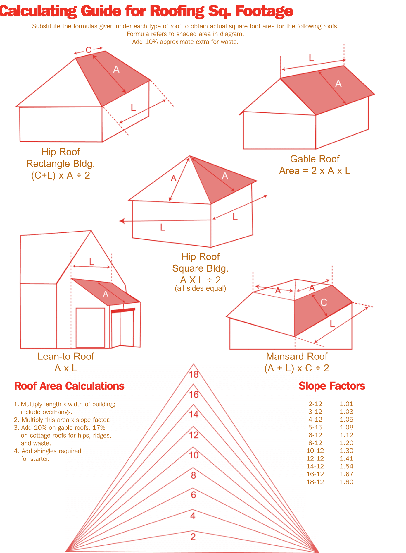 The most effective methods to measure   your roof correctly